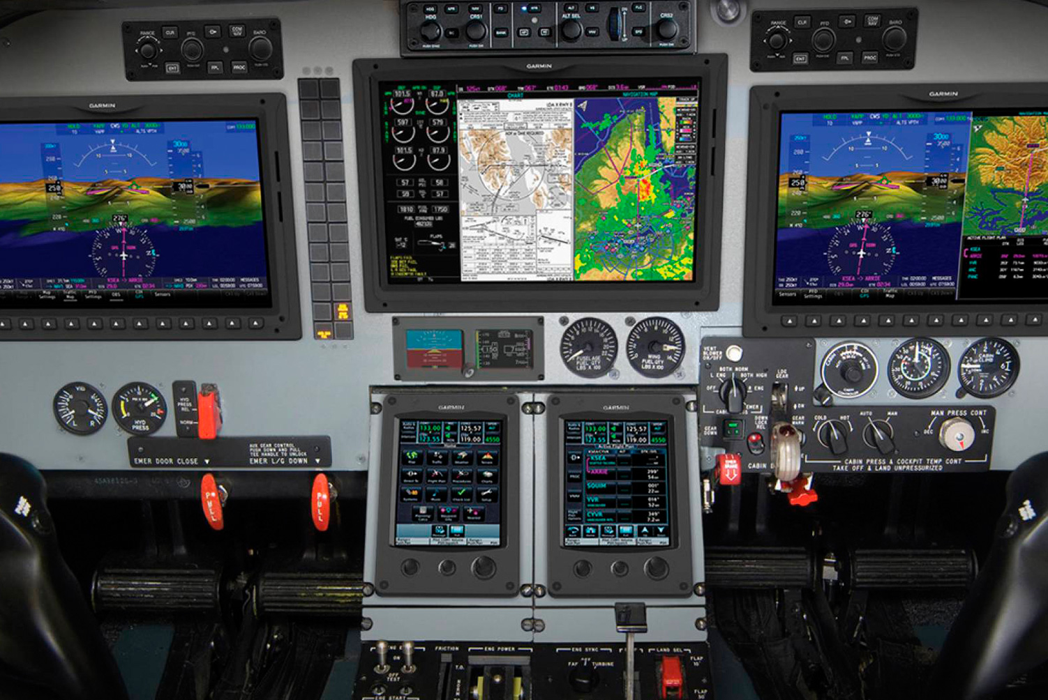 Retrofit de Painel – Certificação de aviônicos